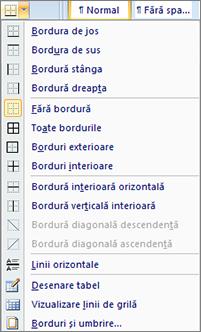 Opțiunile de bordură tabel PowerPoint 2010