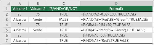 Exemple de utilizare a funcției IF cu AND, OR și NOT pentru a evalua valori numerice și text