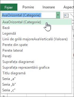 Selecția curentă cu axa orizontală selectată
