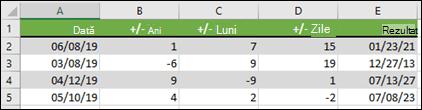 Utilizați funcția DATE pentru a adăuga sau a scădea ani, luni sau zile la/de la o dată.