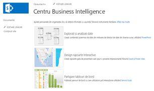 Pagina de pornire a unui site Centru Business Intelligence în SharePoint Online
