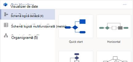 Crearea unei diagrame Visio în Excel