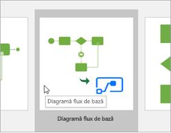 Selectați diagramă flux de bază din categoria schemă de șabloane.