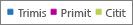 Rapoarte Office 365 - filtrarea diagramelor pentru date specifice asociate