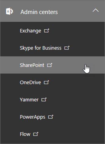 O listă de administrare centre pentru Office 365, inclusiv SharePoint.