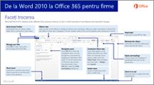 Miniatură pentru ghidul de trecere de la Word 2010 la Office 365