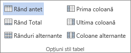 Captură de ecran a grupului Opțiuni stil tabel din fila Proiectare - Instrumente tabel, având selectată opțiunea Rând antet.