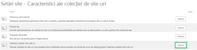 Activarea caracteristicii Publicare colecție între site-uri