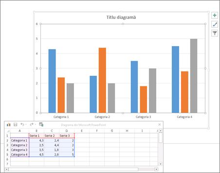 Foaie de calcul care afișează datele implicit pentru diagrame
