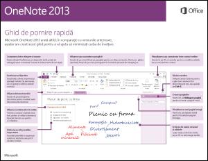 Ghid de pornire rapidă OneNote 2013