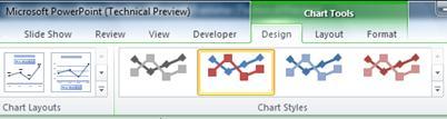 Fila contextuală Instrumente diagramă va apărea numai dacă ați selectat diagrama.