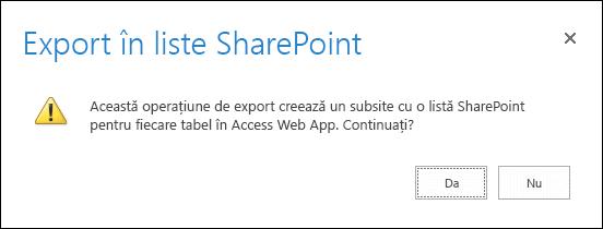 Captură de ecran a casetei de dialog de confirmare. Dacă faceți clic pe da, veți exporta date în liste SharePoint, iar dacă faceți clic pe nu veți anula exportul.