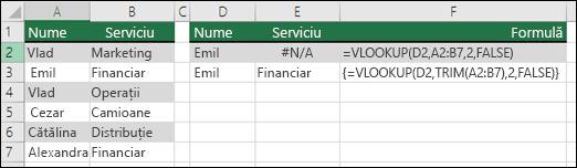 Utilizați VLOOKUP cu TRIM într-o formulă Matrice pentru a elimina spațiile la început/la sfârșit.  Formula din celula E3 este {= VLOOKUP(D2,TRIM(A2:B7),2,FALSE)} și trebuie să fie introdusă cu CTRL+SHIFT+ENTER.