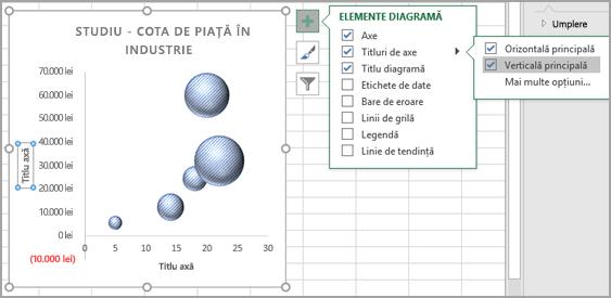 Meniul elemente diagramă