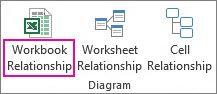 Comanda Relație registru de lucru