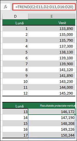 Utilizați TREND pentru a prognoza venituri performanță pentru luni 13-17 atunci când aveți reale pentru 1-12 luni.