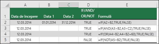 Exemple de utilizare a funcției IF cu AND, OR și NOT pentru a evalua date
