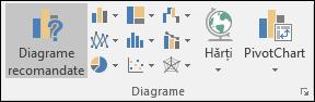 Diagramă Excel - grup din panglică
