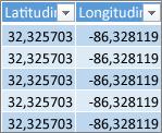 Date de latitudine și longitudine