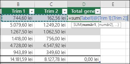 Adăugarea unei singure formule într-o celulă de tabel care va completa automat pentru a crea o coloană calculată