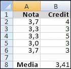 Multiplicarea valorilor corespondente din două matrice