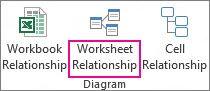 Comanda Relație foaie de lucru