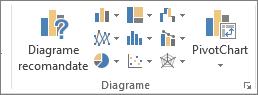 Butoane de diagrame Excel
