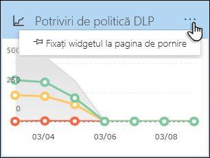 """Widget 'Potriviri de politică DLP' cu opțiunea """"Pin widget pagina de pornire a"""" selectată"""