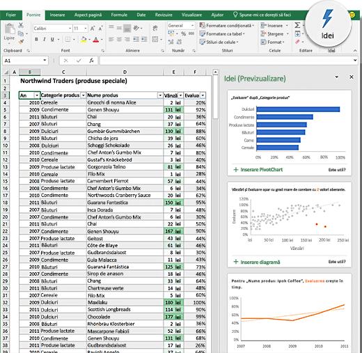 Idei în Excel