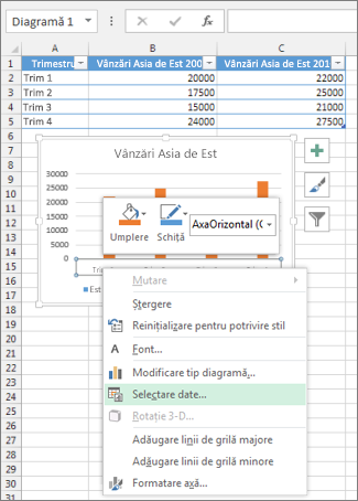 Faceți clic dreapta pe axa categoriilor și selectați date