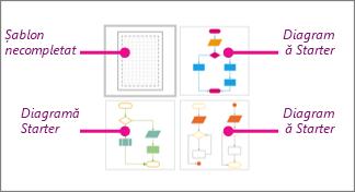 Miniaturi cu schema logică de bază Visio: 1 șablon necompletat și 3 diagrame Starter