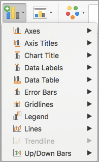 Adăugarea meniu elementul de diagramă
