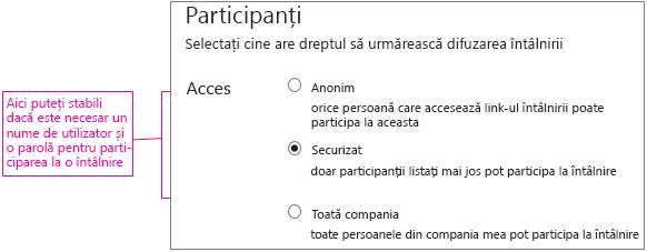Ecranul Detalii întâlnire cu nivelurile de acces explicate