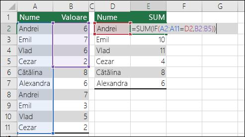 Exemplu de formulă de matrice cu referințe de zonă nepotrivite care determină o eroare #N/A.  Formula din celula E2 este {=SUM(IF(A2:A11=D2,B2:B5))} și trebuie introdusă cu CTRL+SHIFT+ENTER.