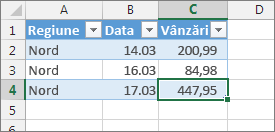 Selectați ultima celulă și apăsați Tab pentru a adăuga un rând de tabel nou
