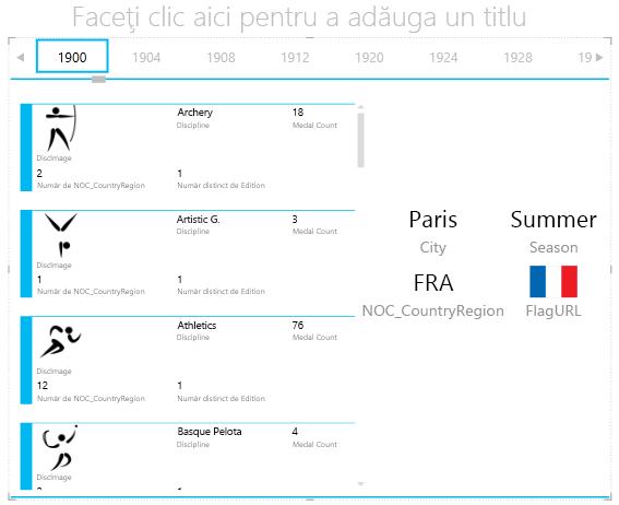 adăugarea altei vizualizări la containerul CADRU DUPĂ în Power View
