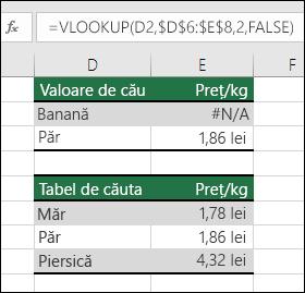 Valoarea de căutare nu există.  Formula din celula E2 este = VLOOKUP(D2,$D$6:$E$8,2,FALSE).  Valoarea Banană nu poate fi găsită, astfel încât formula returnează o eroare #N/A.