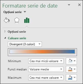 Opțiuni pentru culoarea seriei diagramei hartă Excel