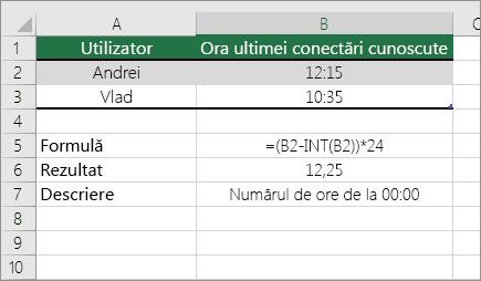 Exemplu: conversia orelor din formatul de oră standard în numere zecimale