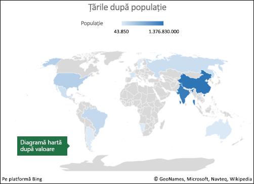 Diagramă hartă Excel cu date de valoare