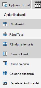 Opțiuni pentru stilul de tabel mail pentru Windows 10