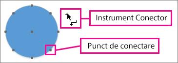 Instrumentul Conector lângă un cerc cu puncte de conexiune