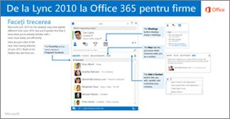 Miniatură a ghidului pentru comutarea între Lync 2010 și Office 365