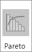 Pareto chart sub-type in the Histogram available charts