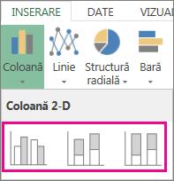 Tipuri de diagramă coloană