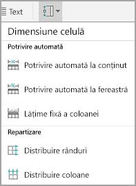 Dimensiune de celulă tabelul Android