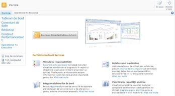 Șablonul de site PerformancePoint, care vă ajută să aflați mai multe despre PerformancePoint Services și să executați Proiectant tablou de bord PerformancePoint