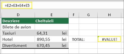 Celula H4 cu formula =E2+E3+E4+E5 și rezultatul #VALUE!