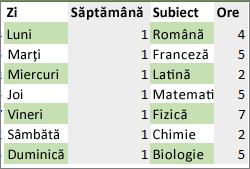 Zona de date cu o culoare aplicată la rânduri și coloane alternante cu regula de formatare condiționată.