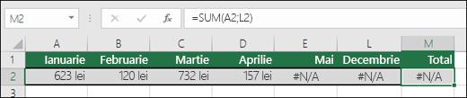 Exemplul #N/A a fost introdus în celule, ceea ce împiedică o formulă SUM să calculeze corect.